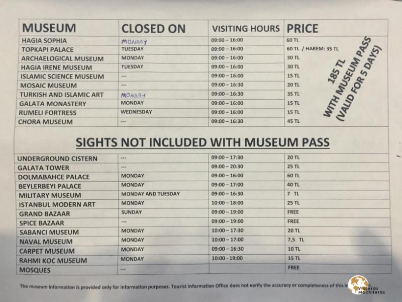 Precios entradas en Sultanahmet